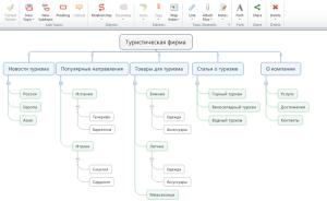 пример создания структуры сайта